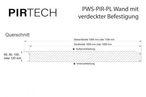 Sandwichelemente PIR Wand+ Querschnitt