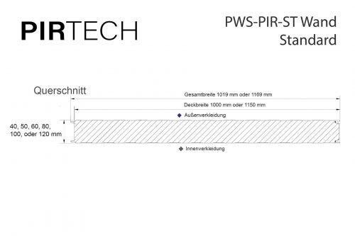 Sandwichelemente PIR Wand Querschnitt